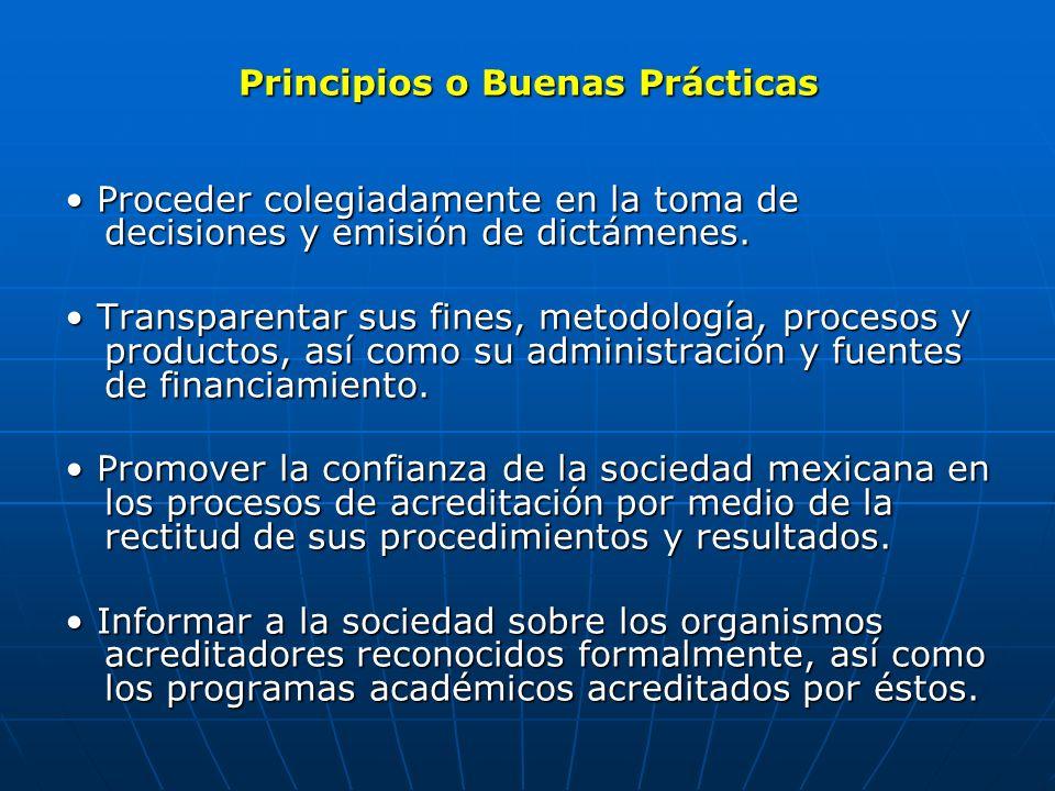 Principios o Buenas Prácticas Proceder colegiadamente en la toma de decisiones y emisión de dictámenes. Proceder colegiadamente en la toma de decision