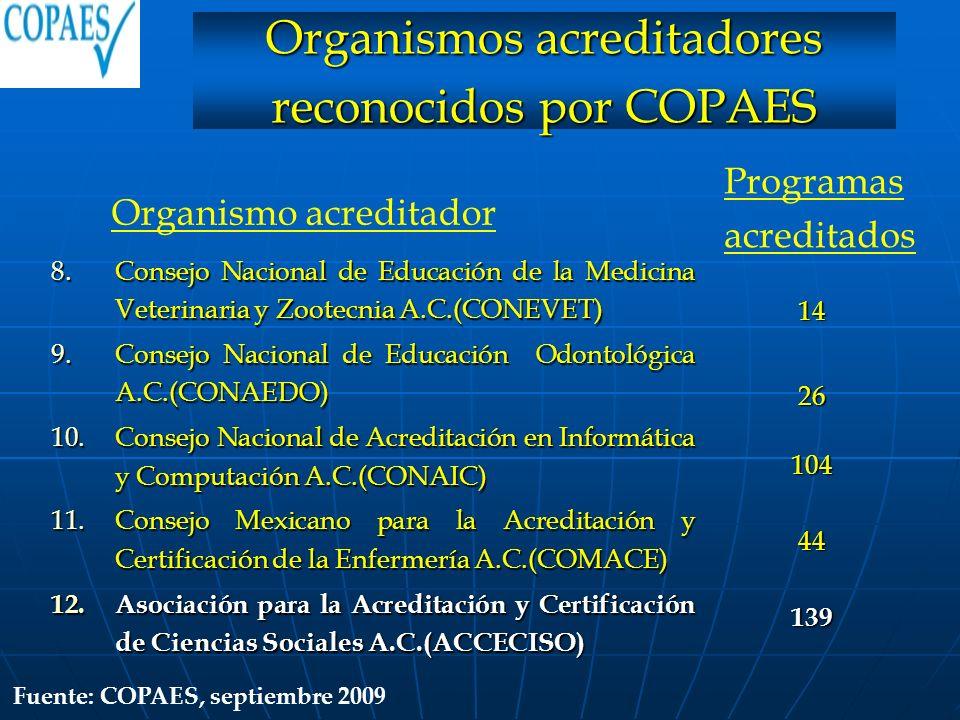 8.Consejo Nacional de Educación de la Medicina Veterinaria y Zootecnia A.C.(CONEVET) 9.Consejo Nacional de Educación Odontológica A.C.(CONAEDO) 10.Con
