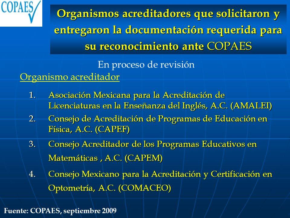 1.Asociación Mexicana para la Acreditación de Licenciaturas en la Enseñanza del Inglés, A.C. (AMALEI) 2.Consejo de Acreditación de Programas de Educac