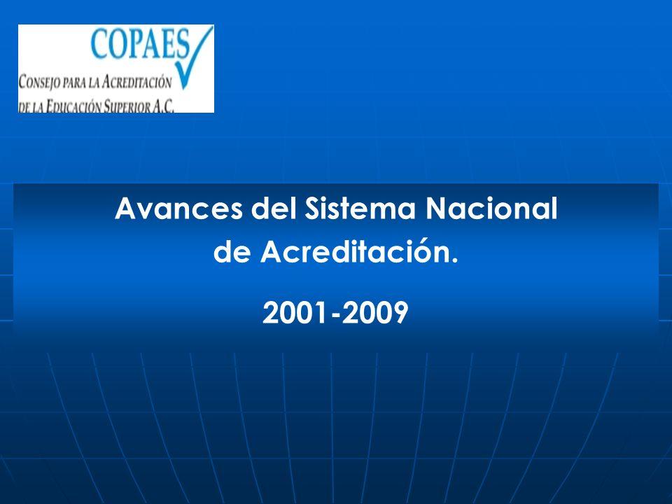 Avances del Sistema Nacional de Acreditación. 2001-2009