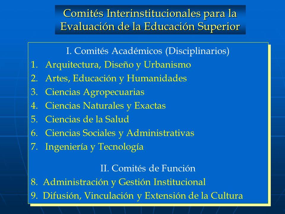 I. Comités Académicos (Disciplinarios) 1. Arquitectura, Diseño y Urbanismo 2. Artes, Educación y Humanidades 3. Ciencias Agropecuarias 4. Ciencias Nat