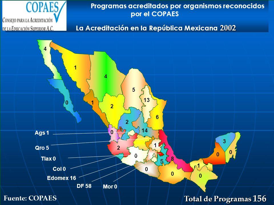 Programas acreditados por organismos reconocidos por el COPAES 2002 La Acreditación en la República Mexicana 2002 DF 58 2 Edomex 16 4 1 4 13 14 6 5 2