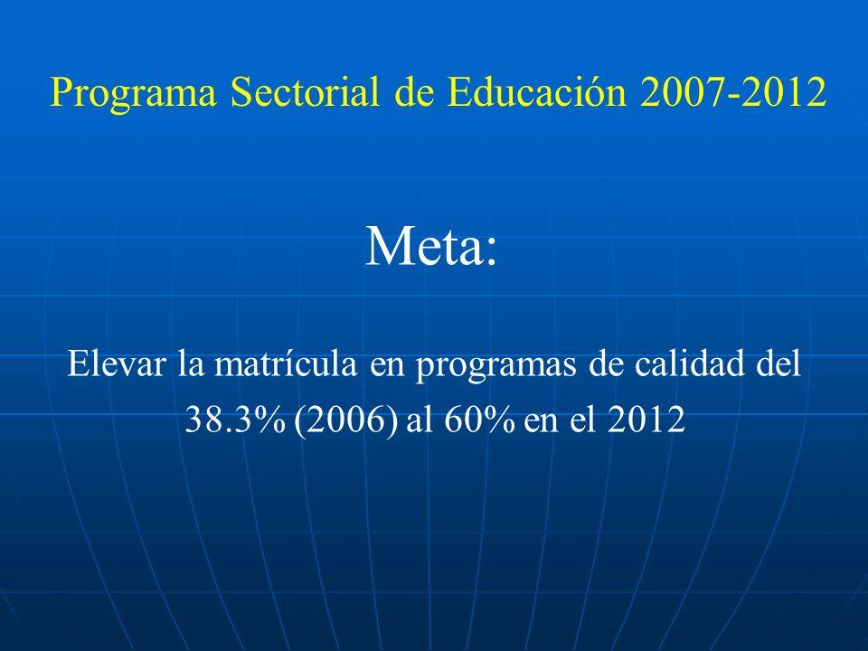 Programa Sectorial de Educación 2007-2012 Meta: Elevar la matrícula en programas de calidad del 38.3% (2006) al 60% en el 2012