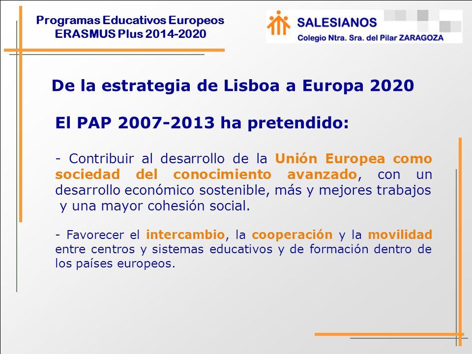 Programas Educativos Europeos ERASMUS Plus 2014-2020 El PAP 2007-2013 ha supuesto: -Innovación: - Cambio en las instituciones.