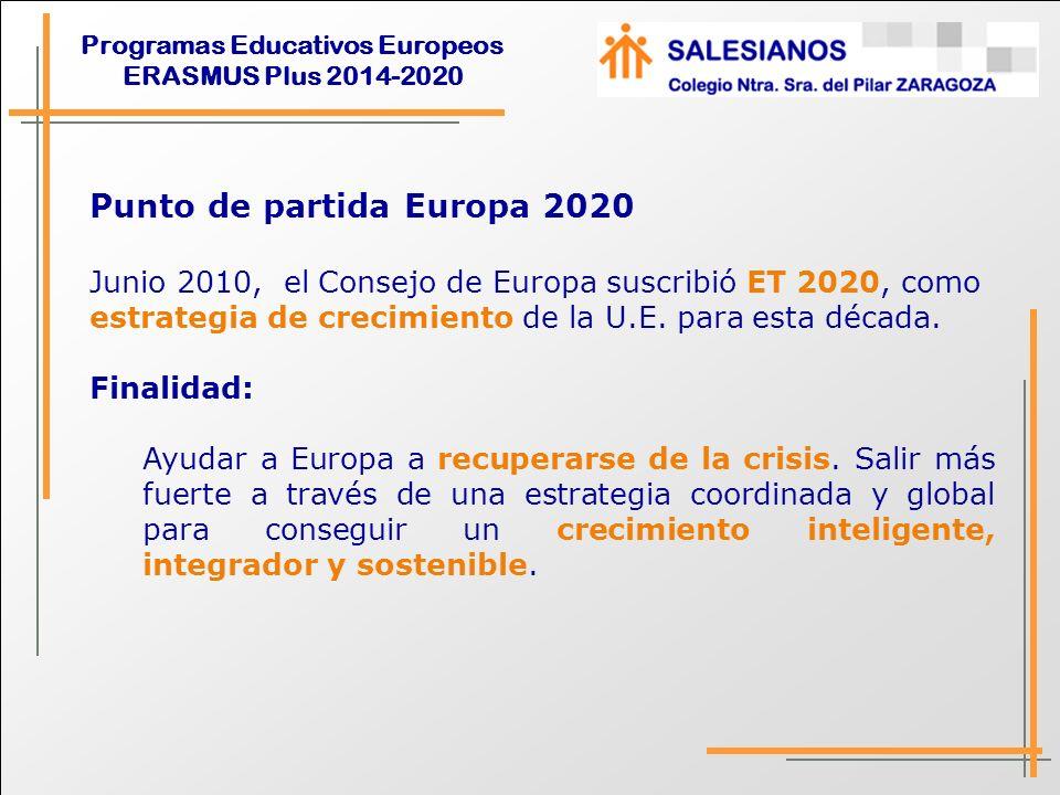 Programas Educativos Europeos ERASMUS Plus 2014-2020 5 objetivos en materia de: - Empleo - Innovación - Integración social - Clima /Energía - Educación