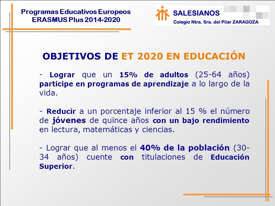 Programas Educativos Europeos ERASMUS Plus 2014-2020 OBJETIVOS DE ET 2020 EN EDUCACIÓN - Reducir la tasa de abandono escolar por debajo del 10%.