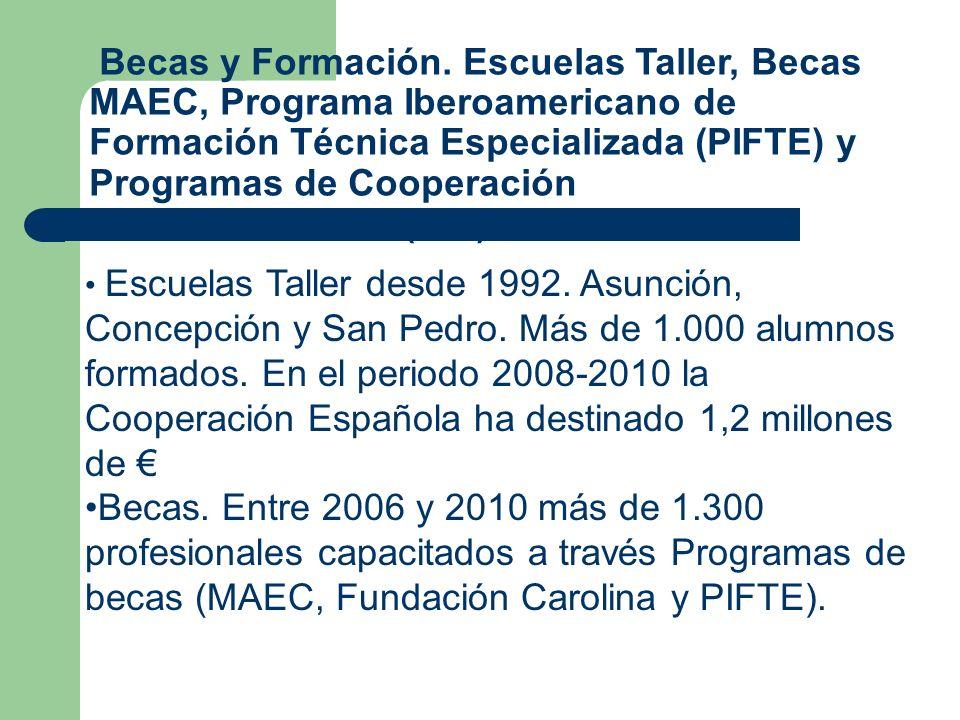 Becas y Formación. Escuelas Taller, Becas MAEC, Programa Iberoamericano de Formación Técnica Especializada (PIFTE) y Programas de Cooperación Interuni