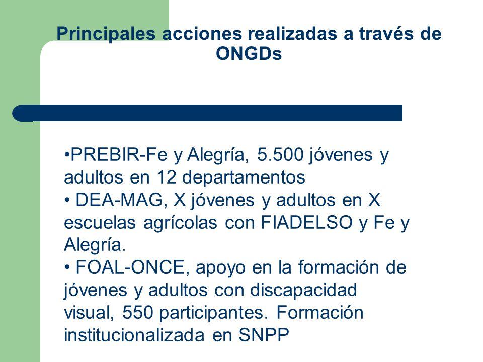 Principales acciones realizadas a través de ONGDs PREBIR-Fe y Alegría, 5.500 jóvenes y adultos en 12 departamentos DEA-MAG, X jóvenes y adultos en X e