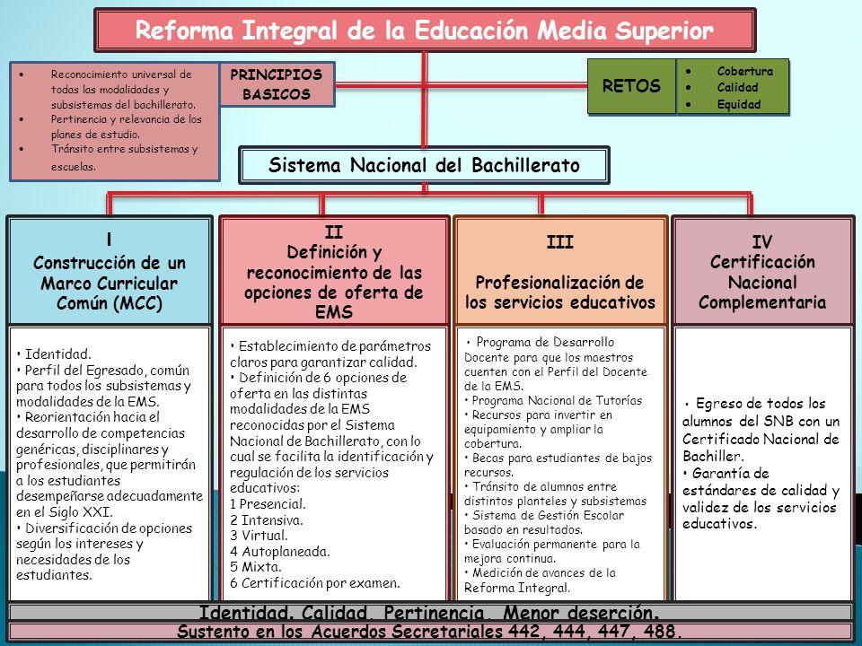 I Construcción de un Marco Curricular Común (MCC) Identidad. Perfil del Egresado, común para todos los subsistemas y modalidades de la EMS. Reorientac