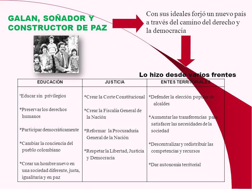 GALAN, SOÑADOR Y CONSTRUCTOR DE PAZ Lo hizo desde varios frentes Con sus ideales forjó un nuevo país a través del camino del derecho y la democracia E
