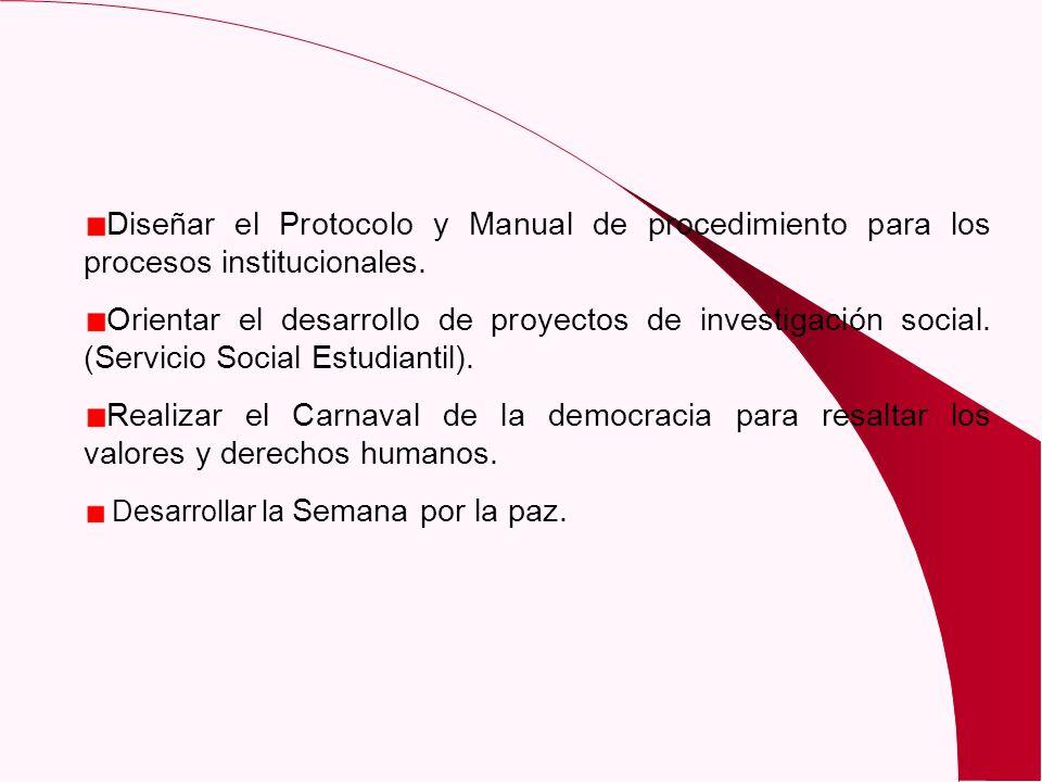 Diseñar el Protocolo y Manual de procedimiento para los procesos institucionales. Orientar el desarrollo de proyectos de investigación social. (Servic