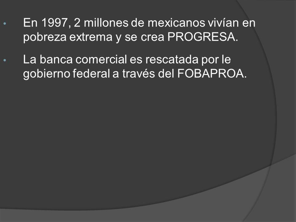 En 1997, 2 millones de mexicanos vivían en pobreza extrema y se crea PROGRESA.