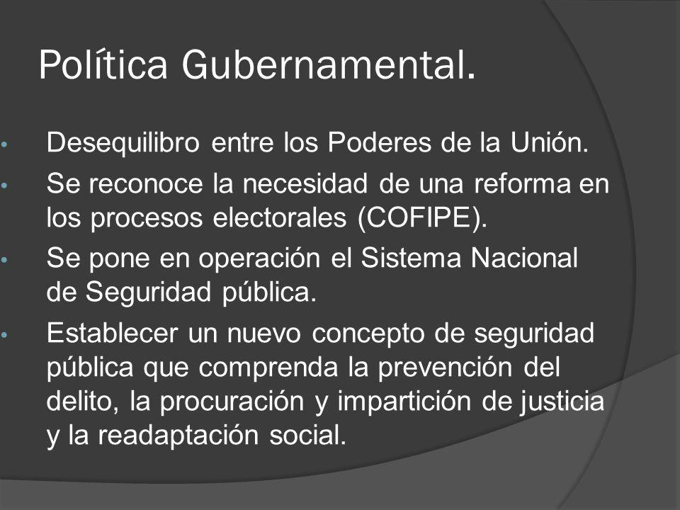 Política Gubernamental. Desequilibro entre los Poderes de la Unión.