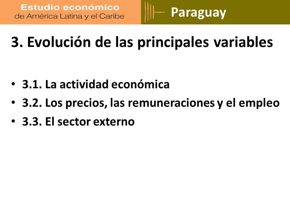 Paraguay 3. Evolución de las principales variables 3.1.