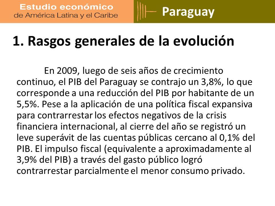 En 2009, luego de seis años de crecimiento continuo, el PIB del Paraguay se contrajo un 3,8%, lo que corresponde a una reducción del PIB por habitante de un 5,5%.