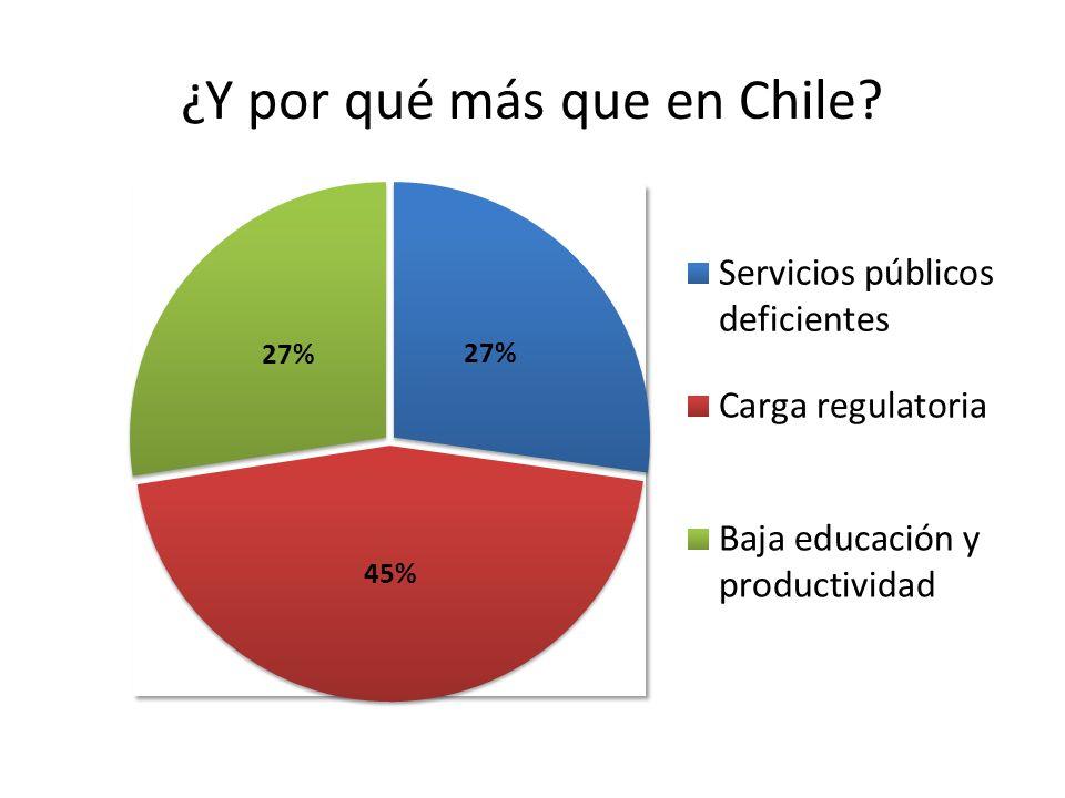 ¿Y por qué más que en Chile?