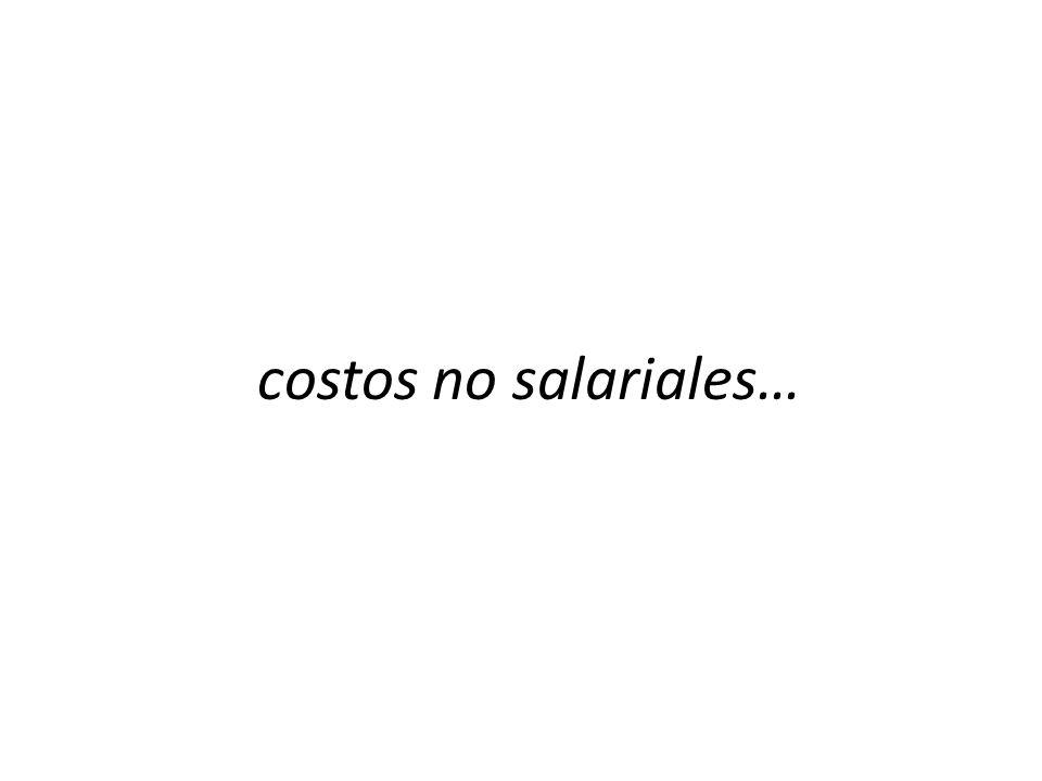costos no salariales…