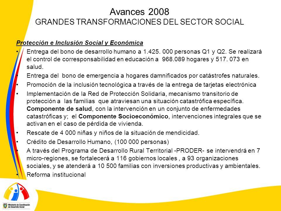 Avances 2008 GRANDES TRANSFORMACIONES DEL SECTOR SOCIAL Protección e Inclusión Social y Económica Entrega del bono de desarrollo humano a 1.425.