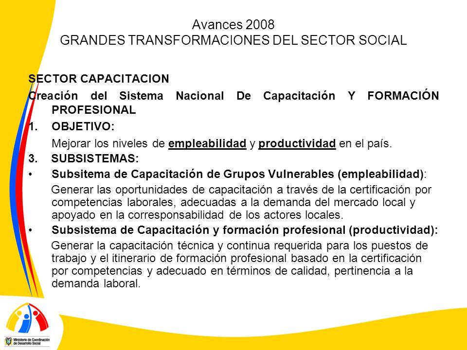 Avances 2008 GRANDES TRANSFORMACIONES DEL SECTOR SOCIAL SECTOR CAPACITACION Creación del Sistema Nacional De Capacitación Y FORMACIÓN PROFESIONAL 1.OBJETIVO: Mejorar los niveles de empleabilidad y productividad en el país.