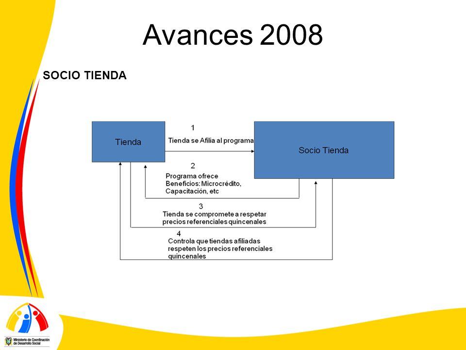 Avances 2008 SOCIO TIENDA