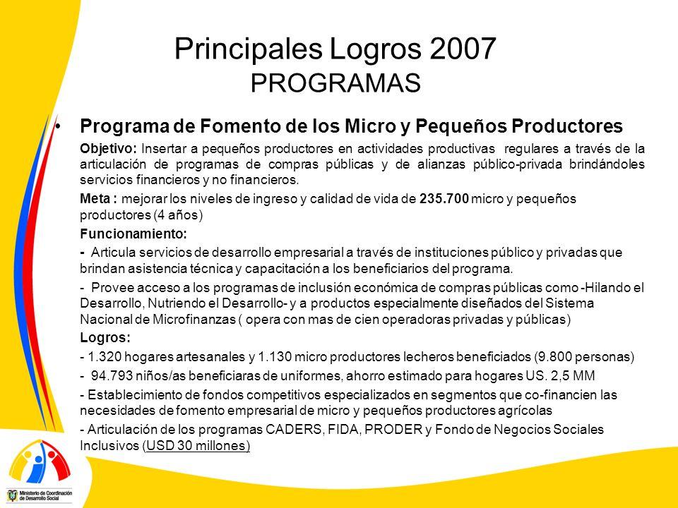 Principales Logros 2007 PROGRAMAS Programa de Fomento de los Micro y Pequeños Productores Objetivo: Insertar a pequeños productores en actividades productivas regulares a través de la articulación de programas de compras públicas y de alianzas público-privada brindándoles servicios financieros y no financieros.