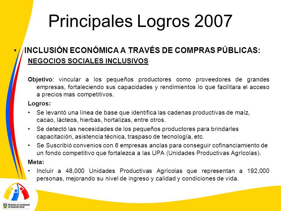 Principales Logros 2007 INCLUSIÓN ECONÓMICA A TRAVÉS DE COMPRAS PÚBLICAS: NEGOCIOS SOCIALES INCLUSIVOS Objetivo: vincular a los pequeños productores c
