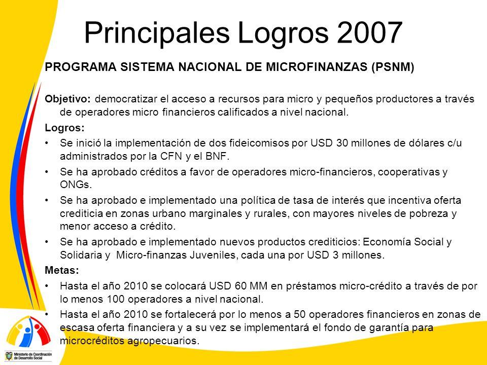 Principales Logros 2007 PROGRAMA SISTEMA NACIONAL DE MICROFINANZAS (PSNM) Objetivo: democratizar el acceso a recursos para micro y pequeños productores a través de operadores micro financieros calificados a nivel nacional.