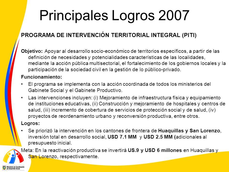 Principales Logros 2007 PROGRAMA DE INTERVENCIÓN TERRITORIAL INTEGRAL (PITI) Objetivo: Apoyar al desarrollo socio-económico de territorios específicos