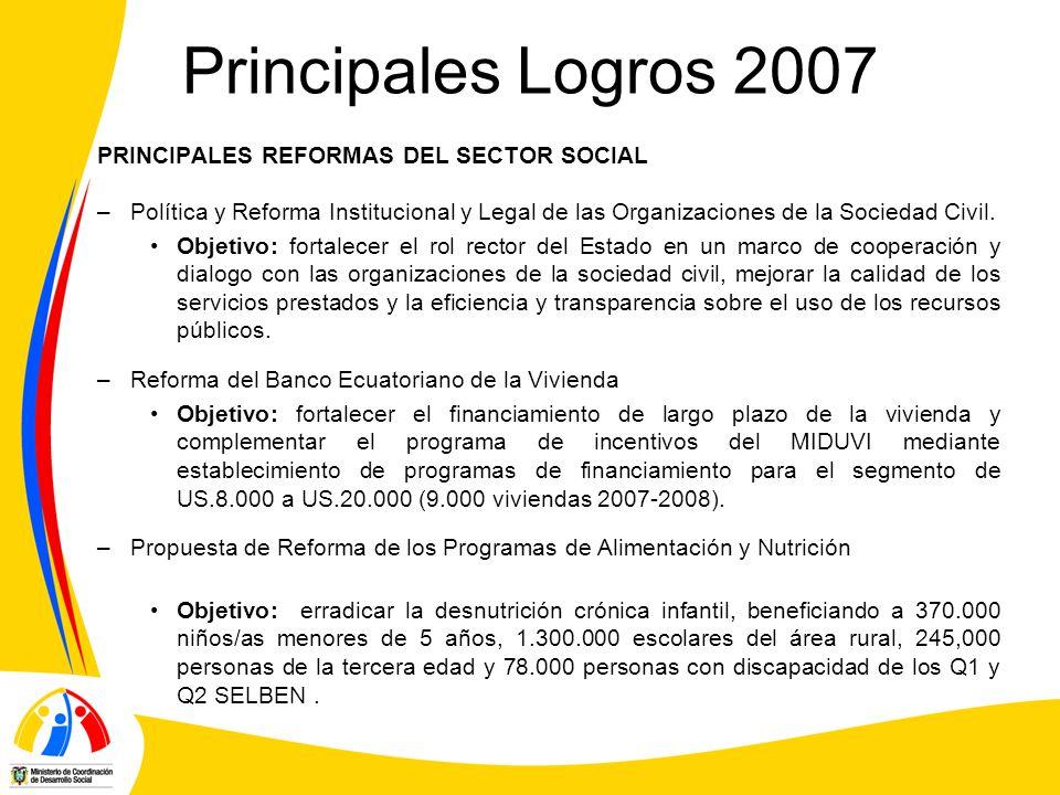 Principales Logros 2007 PRINCIPALES REFORMAS DEL SECTOR SOCIAL –Política y Reforma Institucional y Legal de las Organizaciones de la Sociedad Civil. O