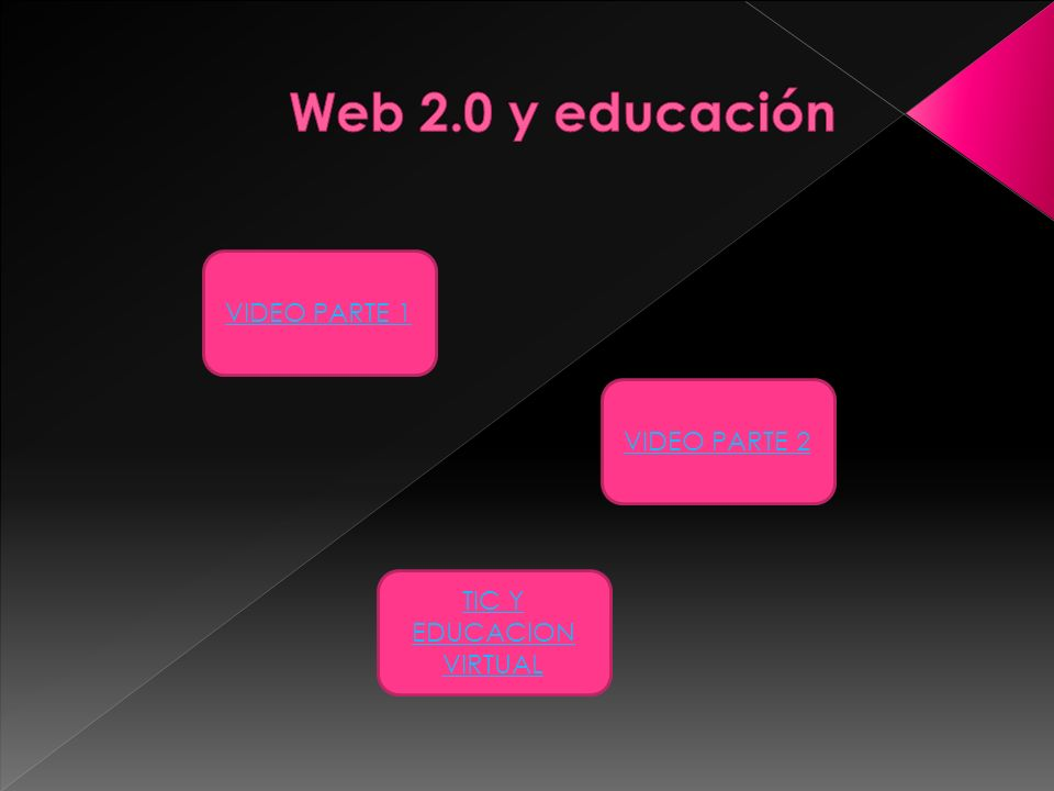 VIDEO PARTE 1 VIDEO PARTE 2 TIC Y EDUCACION VIRTUAL