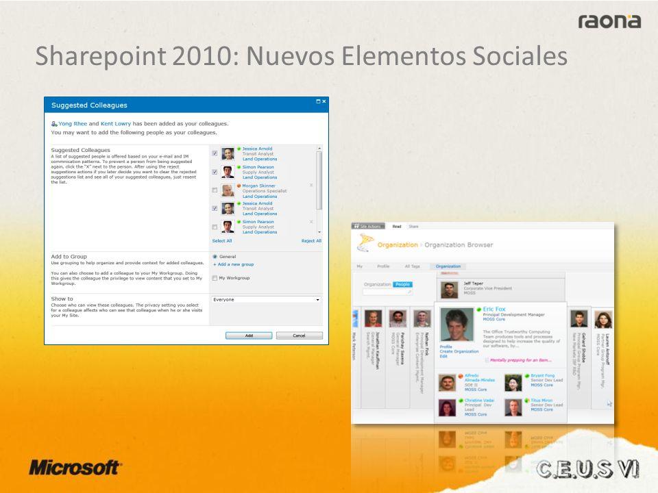 Sharepoint 2010: Nuevos Elementos Sociales