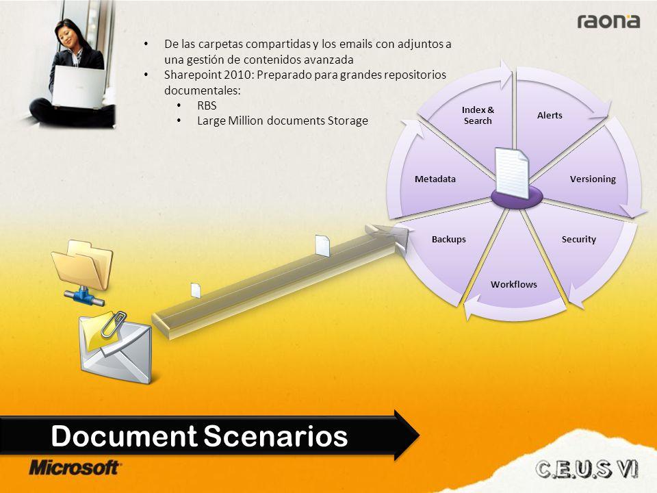 Document Scenarios Alerts Versioning Security Workflows Backups Metadata Index & Search De las carpetas compartidas y los emails con adjuntos a una ge