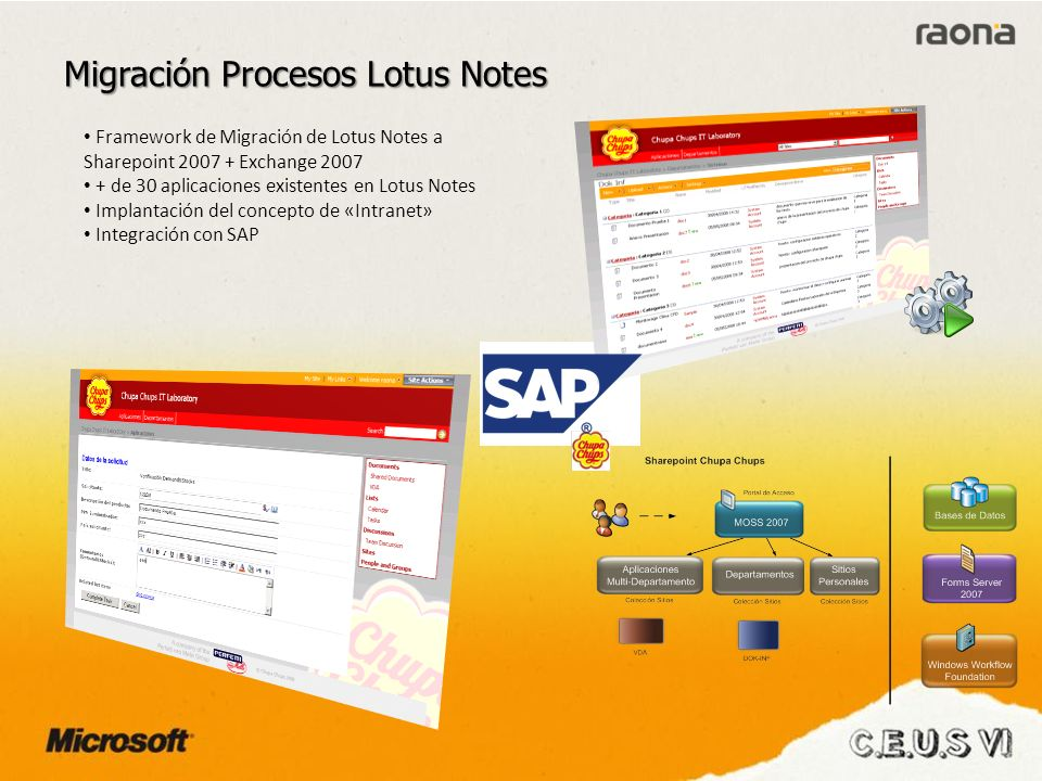 Framework de Migración de Lotus Notes a Sharepoint 2007 + Exchange 2007 + de 30 aplicaciones existentes en Lotus Notes Implantación del concepto de «Intranet» Integración con SAP Migración Procesos Lotus Notes