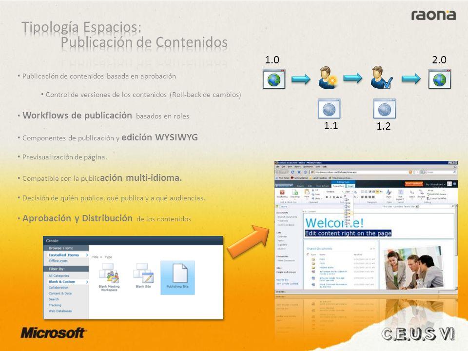 Publicación de contenidos basada en aprobación Control de versiones de los contenidos (Roll-back de cambios) Workflows de publicación basados en roles Componentes de publicación y edición WYSIWYG Previsualización de página.