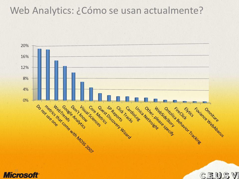 Web Analytics: ¿Cómo se usan actualmente? 35