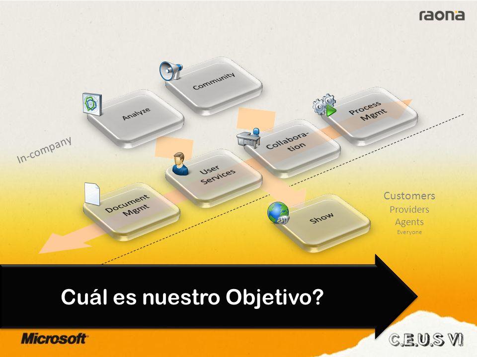 Cuál es nuestro Objetivo? In-company Customers Providers Agents Everyone