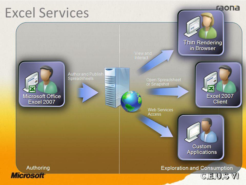 Análisis 360º orientado al usuario Extracción de datos de procesos denegocio Integración de datos de entorno Oracle y otros sistemas Back-End
