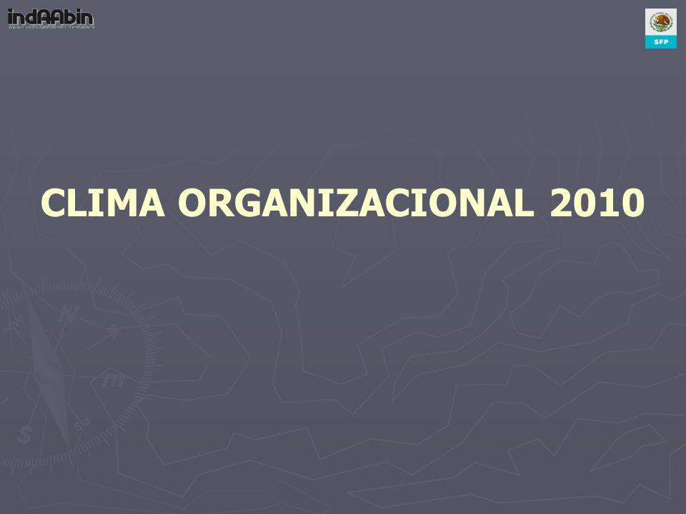 CLIMA ORGANIZACIONAL 2010
