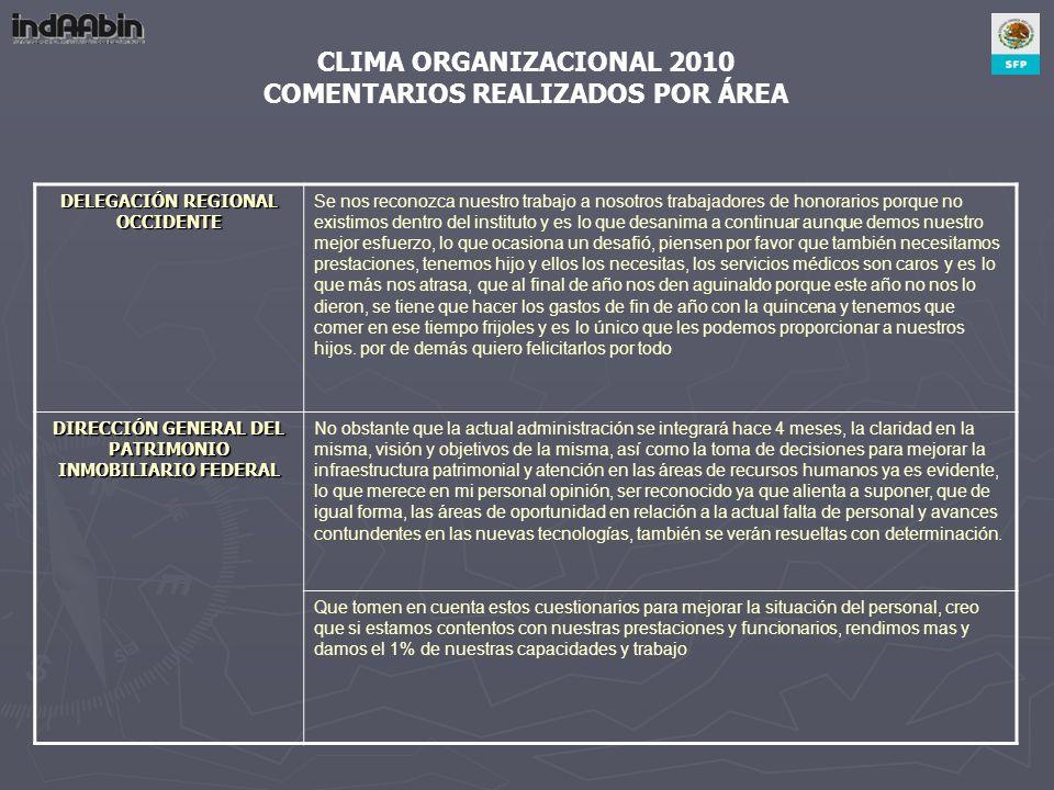 CLIMA ORGANIZACIONAL 2010 COMENTARIOS REALIZADOS POR ÁREA DELEGACIÓN REGIONAL OCCIDENTE Se nos reconozca nuestro trabajo a nosotros trabajadores de ho