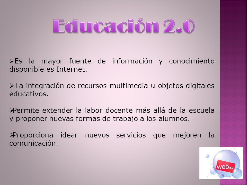 Educación 2.0 El aprendizaje constructivo Nuevos roles para profesores y alumnos