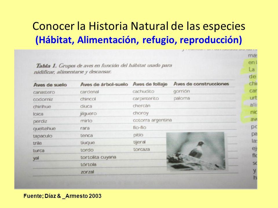 Conocer la Historia Natural de las especies (Hábitat, Alimentación, refugio, reproducción) Fuente; Díaz & _Armesto 2003