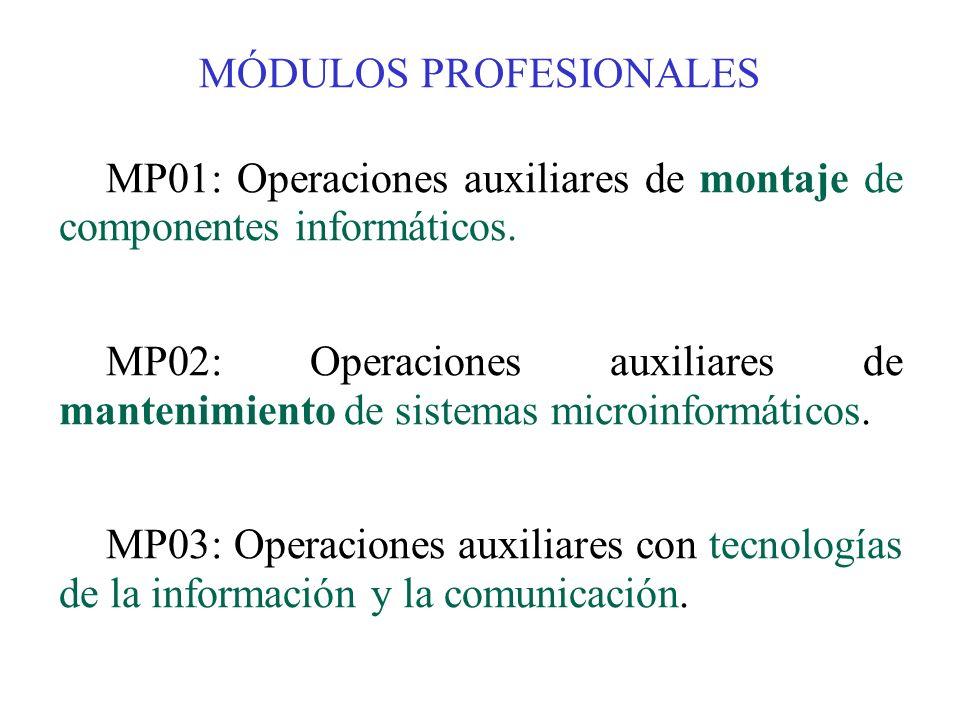 MÓDULOS PROFESIONALES MP01: Operaciones auxiliares de montaje de componentes informáticos. MP02: Operaciones auxiliares de mantenimiento de sistemas m