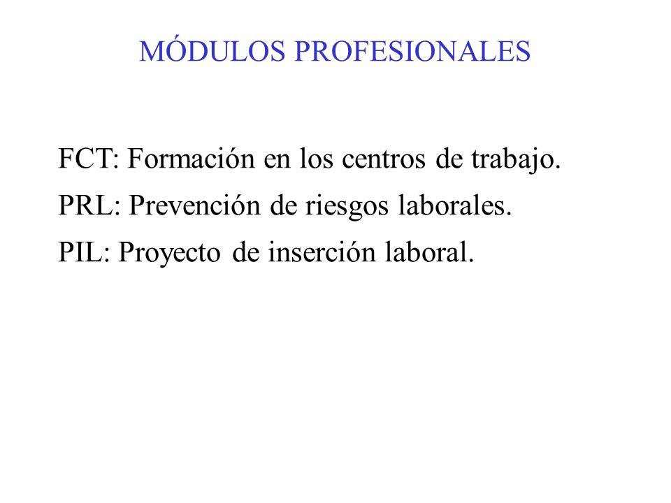 MÓDULOS PROFESIONALES FCT: Formación en los centros de trabajo. PRL: Prevención de riesgos laborales. PIL: Proyecto de inserción laboral.