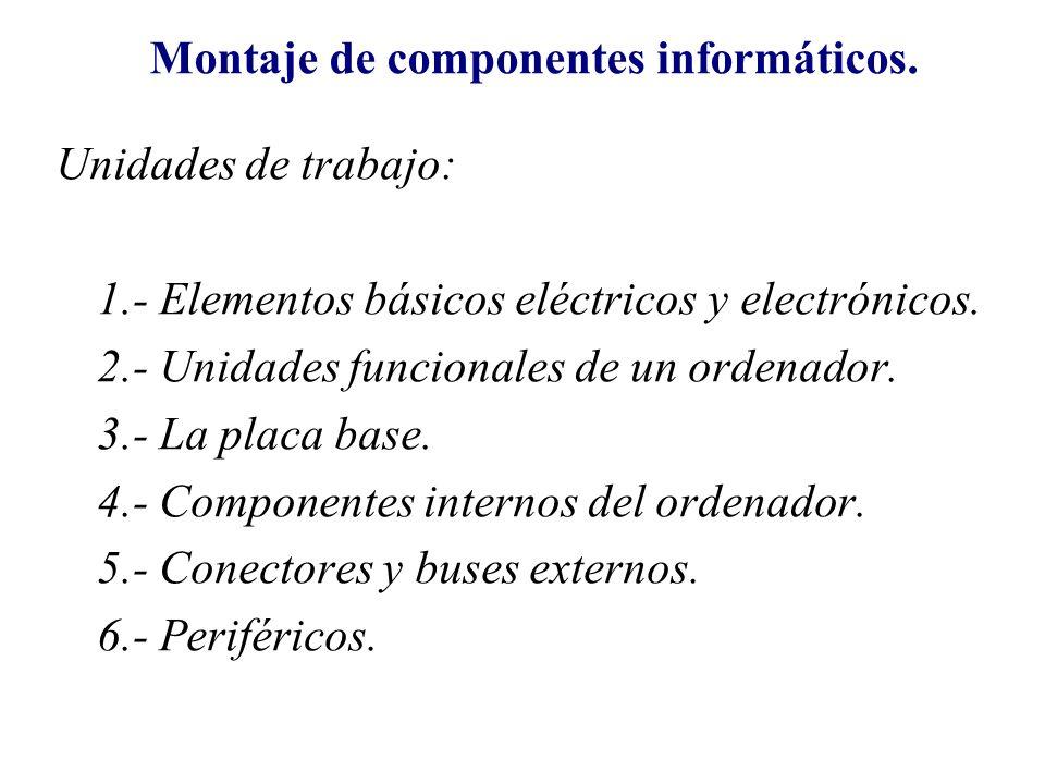Montaje de componentes informáticos. Unidades de trabajo: 1.- Elementos básicos eléctricos y electrónicos. 2.- Unidades funcionales de un ordenador. 3