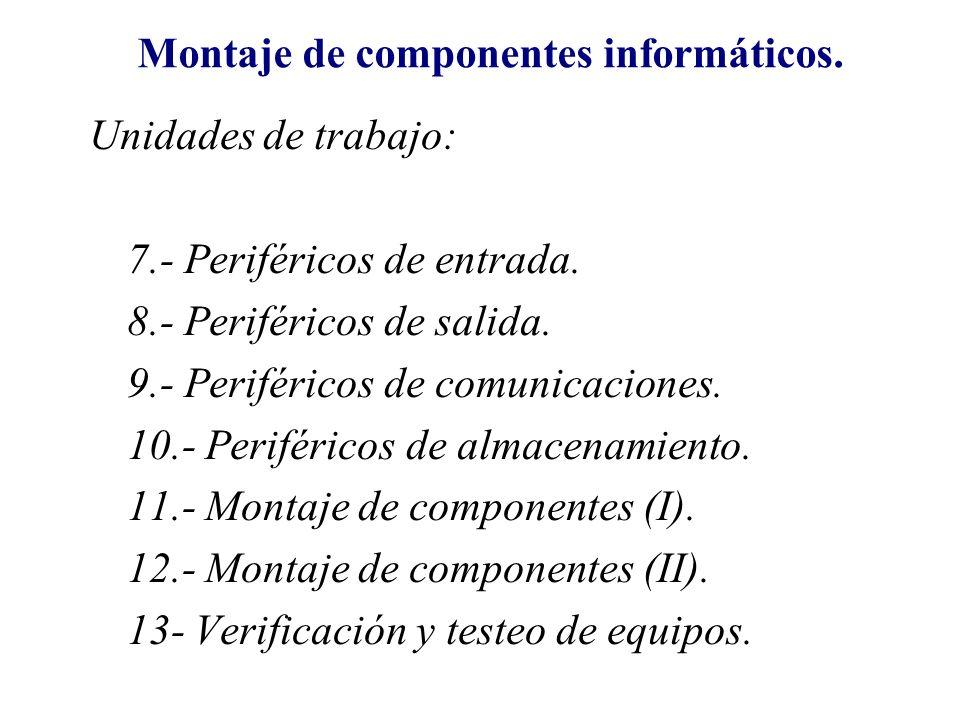 Montaje de componentes informáticos. Unidades de trabajo: 7.- Periféricos de entrada. 8.- Periféricos de salida. 9.- Periféricos de comunicaciones. 10