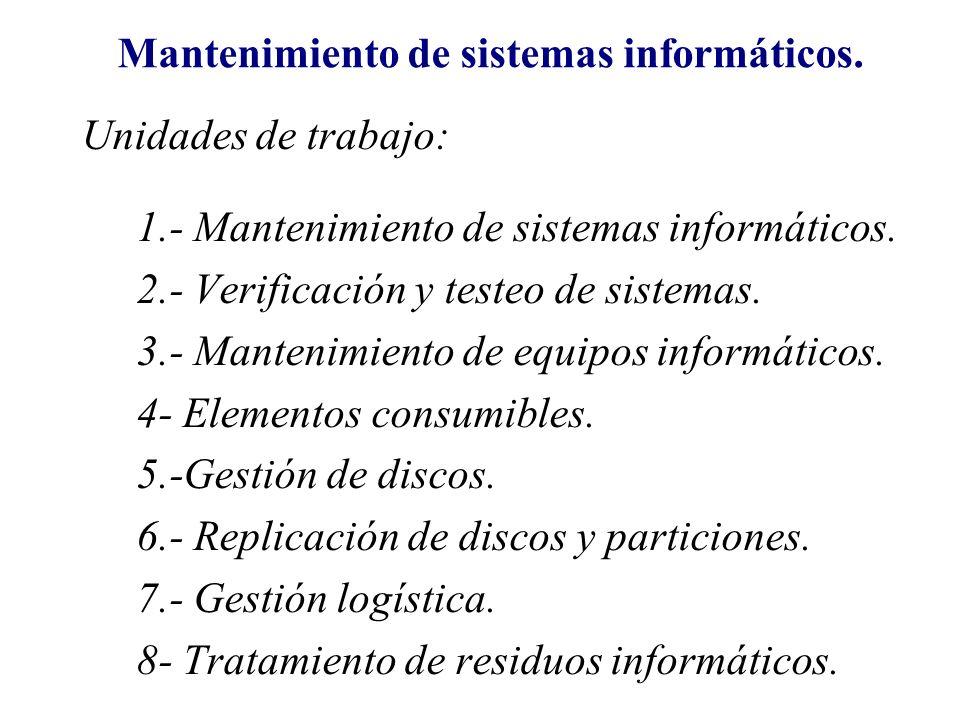 Mantenimiento de sistemas informáticos. Unidades de trabajo: 1.- Mantenimiento de sistemas informáticos. 2.- Verificación y testeo de sistemas. 3.- Ma