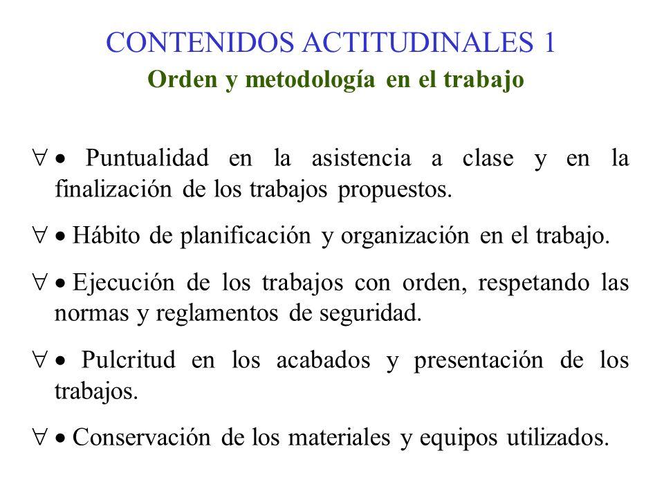 CONTENIDOS ACTITUDINALES 1 Orden y metodología en el trabajo Puntualidad en la asistencia a clase y en la finalización de los trabajos propuestos. Háb