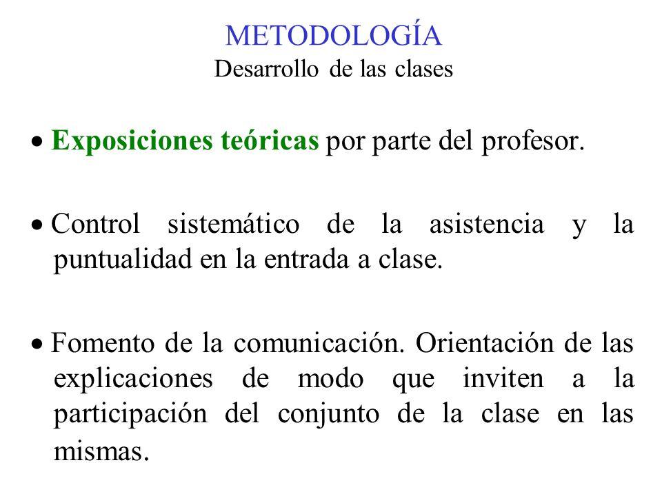 METODOLOGÍA Desarrollo de las clases Exposiciones teóricas por parte del profesor. Control sistemático de la asistencia y la puntualidad en la entrada