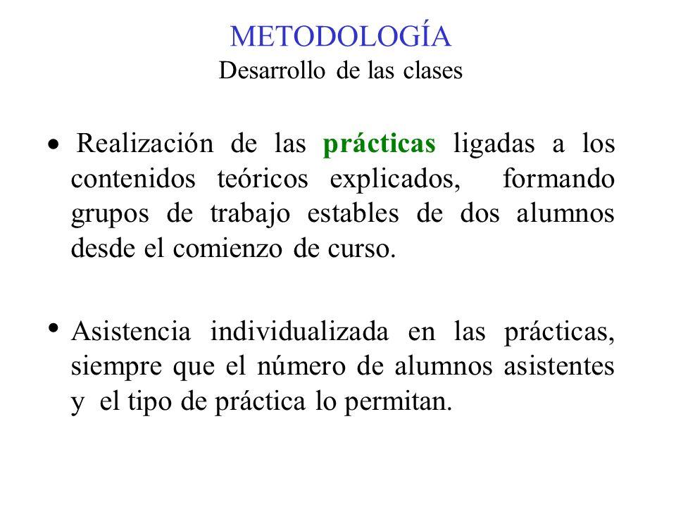 METODOLOGÍA Desarrollo de las clases Realización de las prácticas ligadas a los contenidos teóricos explicados, formando grupos de trabajo estables de