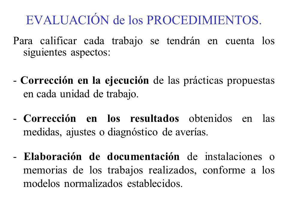 EVALUACIÓN de los PROCEDIMIENTOS. Para calificar cada trabajo se tendrán en cuenta los siguientes aspectos: - Corrección en la ejecución de las prácti